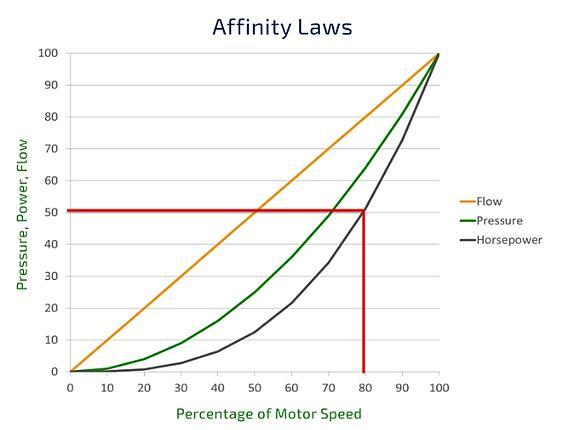 Infinity_Chart-864227-edited
